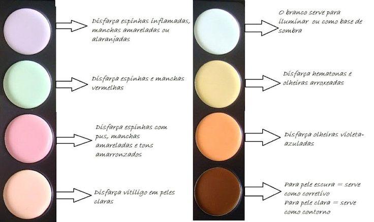 corretivos-coloridos