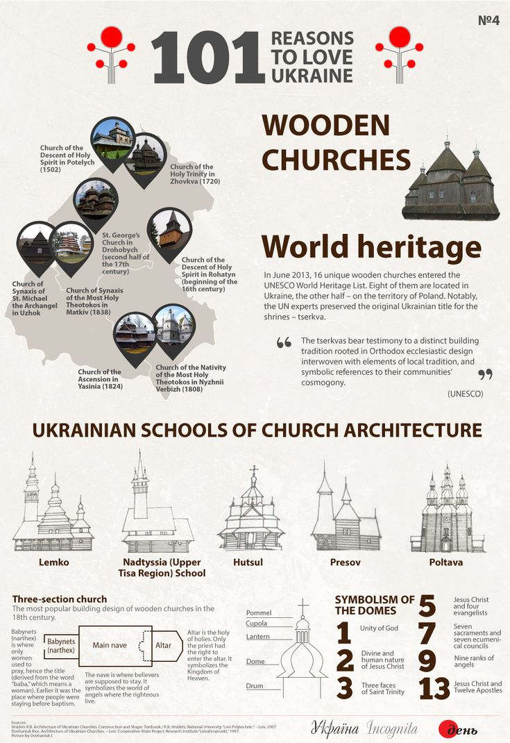 2623 best ukraine images on pinterest embroidery folk embroidery wooden churches incognita nvjuhfo Choice Image