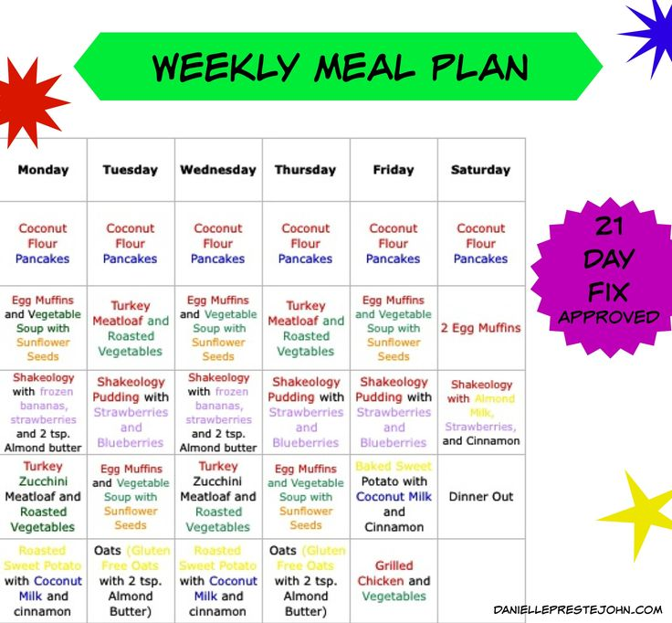 21 Day Fix Approved Gluten Free Meal Plan