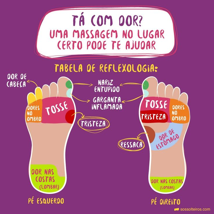 Massagem-reflexologia