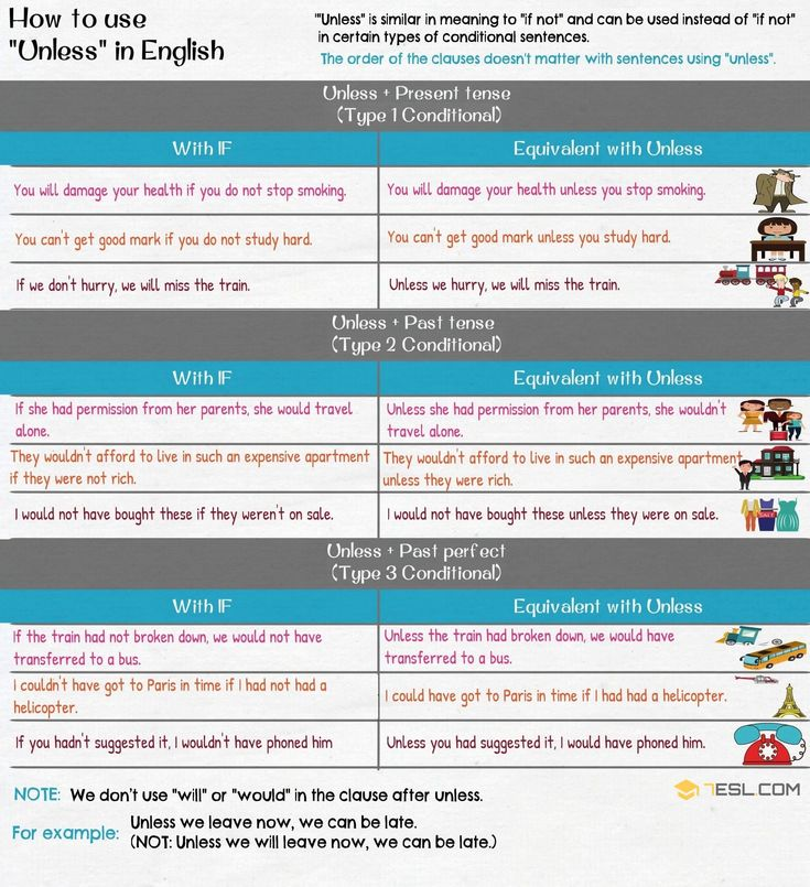 how to use tenses in english