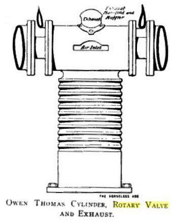 Rotary-Valve Internal Combustion Engines. Workbench Tool