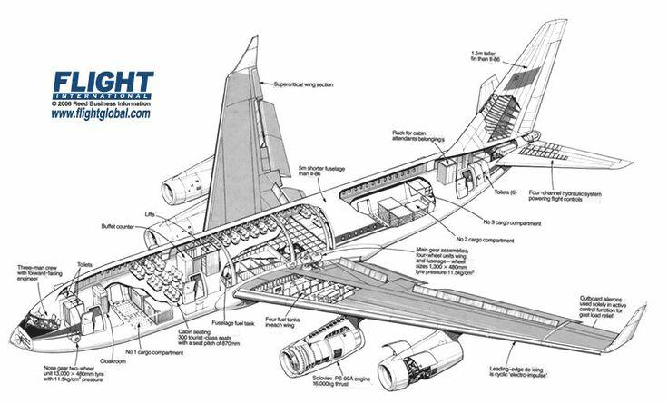 ASAS DO TOCANTINS - Nos céus do Planalto Central: Aeronaves: Ilyushin IL-96