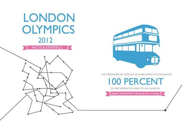 London Olympics 2012 Infographics. by Charlotte Estelle Littlehales, via Behance