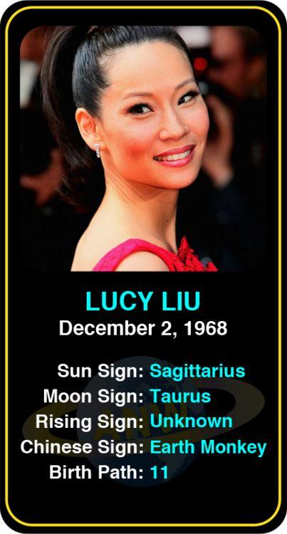 Sagittarius   Famous Birthdays