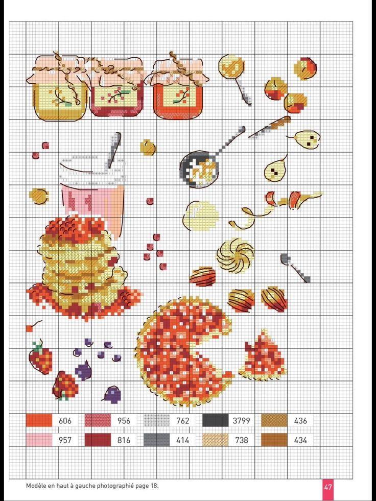Cooking - Baking - Jams - Fruits - Cakes - Friandises & Pâtisseries-Hélène Le Berre