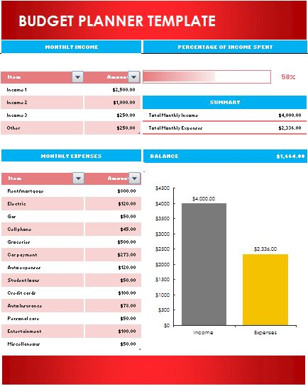 9 best Templates images on Pinterest Budgeting, Budget templates - spending plan template