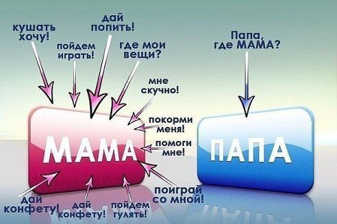 http://uduba.com/823254/V-ch-m-raznitsa-mejdu-mamoy-i-papoy
