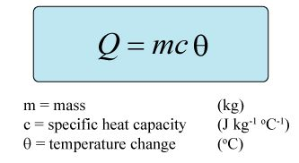 Specific Heat Capacity Equation: can find the amount of heat needed to raise the temperature of a substance over a specific temperature range