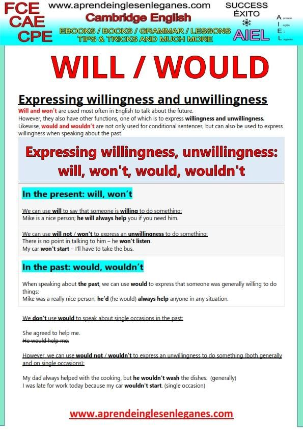 WILL & WOULD Expressing willingness and unwillingness Advanced grammar. FCE, CAE, CPE Open cloze, Key word transformation.