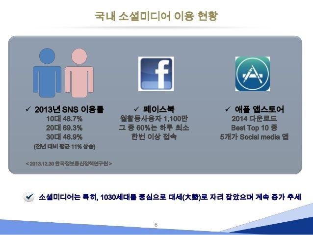 2014 트렌드에 따른 기업 소셜미디어SNS 활용 전략