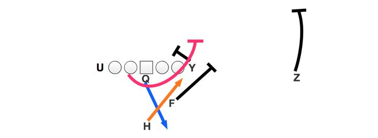 The Atlanta Falcons have averaged five more points per game than any other NFL offense on their way to Super Bowl LI. Let's dive inside Kyle Shanahan's playbook to see how they've done it.