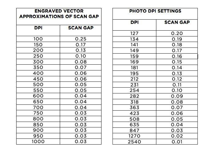 how to know dpi of pdf
