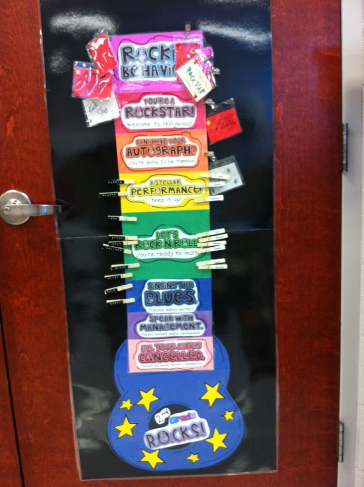 """2nd Grade Rocks!: We are hoping to create a classroom full of """"ROCK STARS"""""""