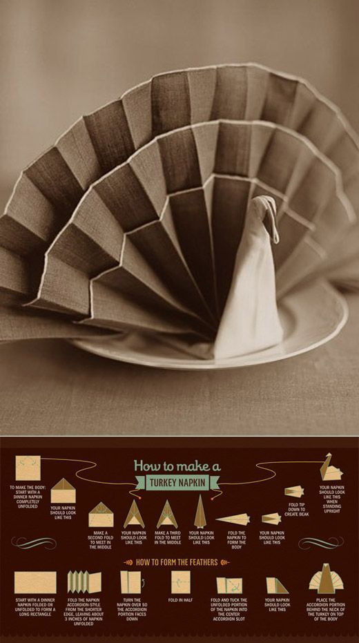 Turkey napkin fold servilleta doblar las servilletas y for How to fold napkins into turkeys