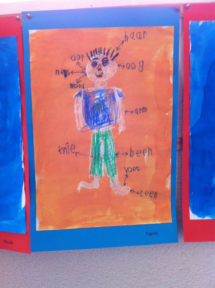 Met wasco tekenen de kinderen zichzelf. daarna schrijven ze met viltstift de lichaamsdelen erbij die ze kennen. Als laatste met ecoline erover heen laten verven.
