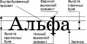 выносные элементы букв д р щ: 6 тыс изображений найдено в Яндекс.Картинках