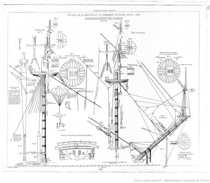 Collection de plans ou dessins de navires et de bateaux for Dessin de construction du meuble