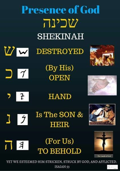Httpwww Overlordsofchaos Comhtmlorigin Of The Word Jew Html: 32 Best Daily Name Of God Images On Pinterest
