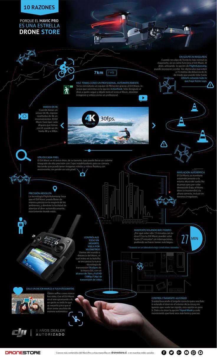 #10Razones de por qué el DJI #MavicPro es la estrella en el mercado de los drones.  Obtén el tuyo #EnDroneStore