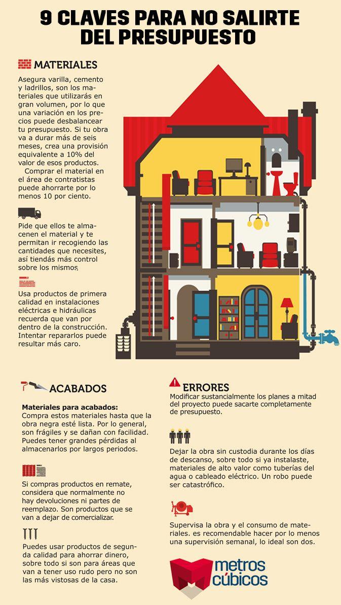 9 claves para construir tu casa sin salirte de presupuesto.