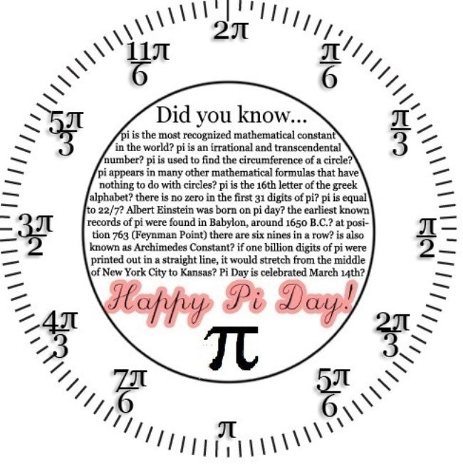 32 Pi Day · Cool Math Games for March 14th - Tip Junkie