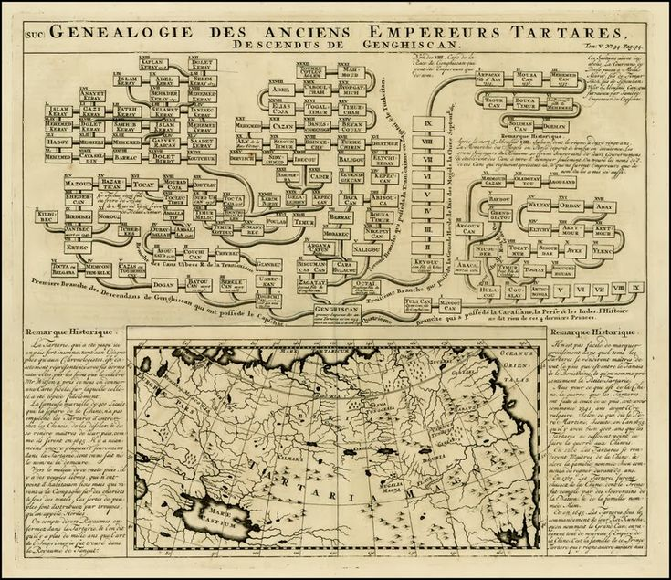 Historical information about the family tree of Tartary and the Rulers of Tartary. France, 1719