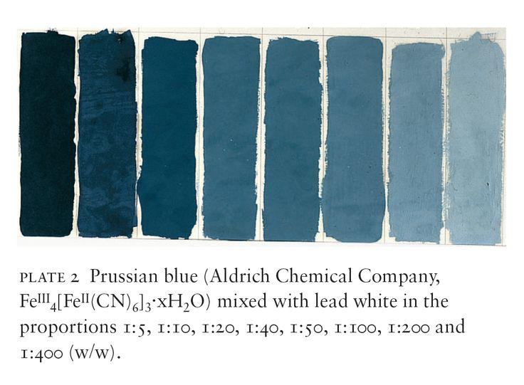 Camaïeu de bleu de Prusse. Du presque noir au gris bleuté.
