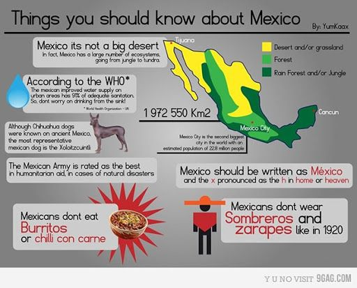 Things you should know about Mexico. I like how this dis-spells some of the common stereotypes people have about Mexico still.