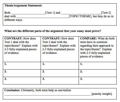 common core tests require students to analyze two literary texts and compare contrast themes or essay writingliterary. Resume Example. Resume CV Cover Letter