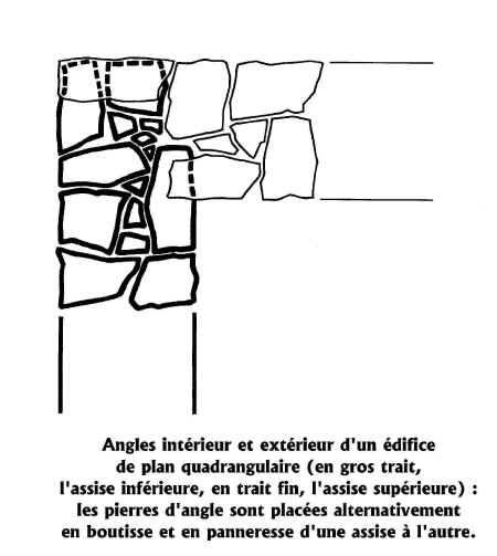 Vocabulaire de la maçonnerie à pierre sèche - Lettre B - Christian Lassure