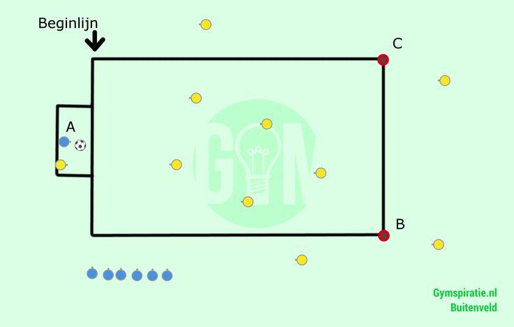 Kickball: Een variant op slagbal; nu moet je schoppen tegen de bal in plaats van slaan. Leuk voor ieder kind!