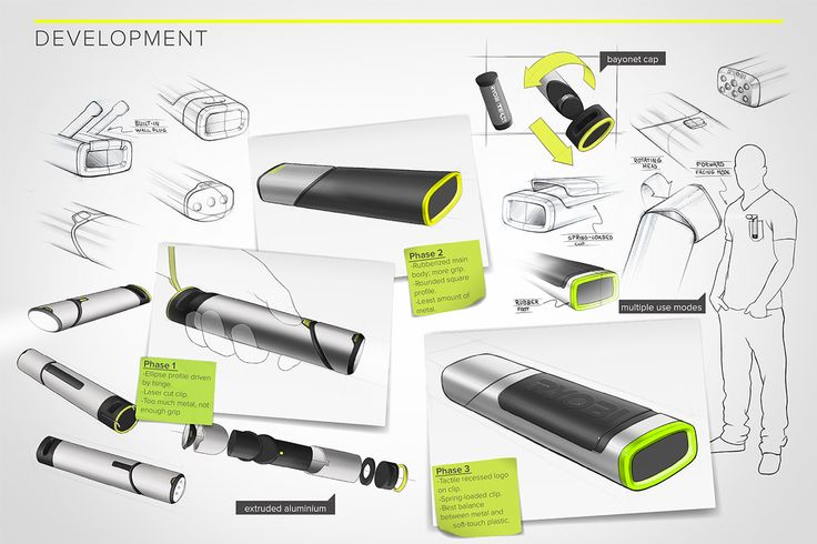 RYOBI LUMOS: flashlight on Behance