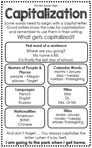 Capitalization Anchor Chart - Great for Interactive Writing Journal - Grammar Mini Anchor Charts