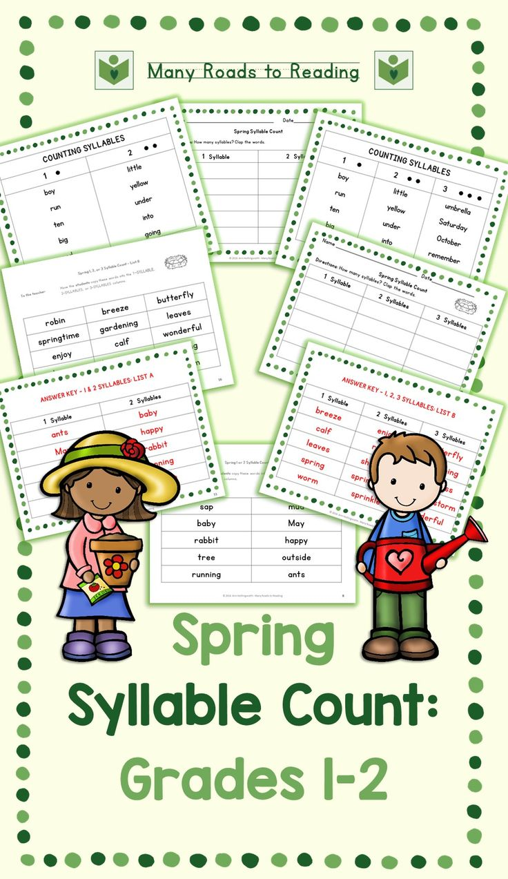 Premise Indicator Words: 1000+ Images About March Themes On Pinterest