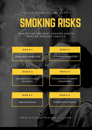 Yellow Black and White Smoking Facts Modern Research Poster