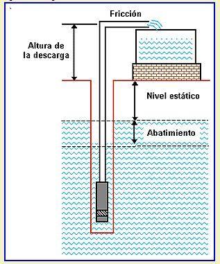 Efecto fotovoltaico en un panel solar | EliseoSebastian.com