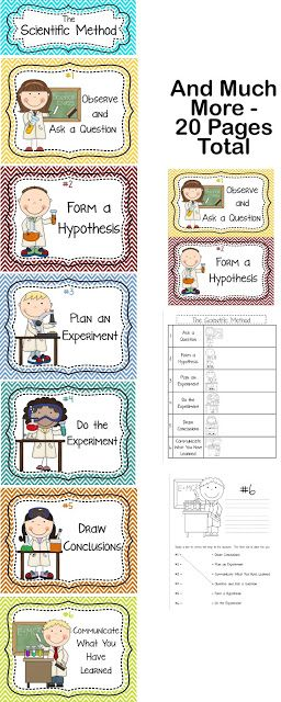 Scientific Method Clip Art | The Scientific Method - Printable Posters and Activities :) Get a copy ...