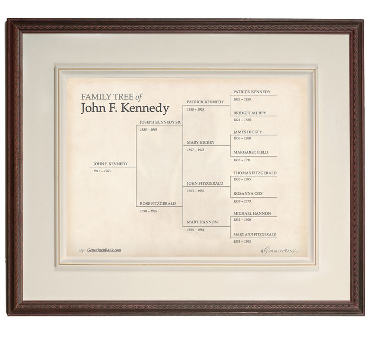 DIY Personalized Family Tree Gift Idea:  1. Create a personalized family tree with GenealogyBank's FREE printable family tree chart template. Download at http://blog.genealogybank.com/family-tree-template-free-download  2. Print the personalized family tree on high quality paper.  3. Adorn it with stylish frame.  4. Wrap and give to family members or friends.