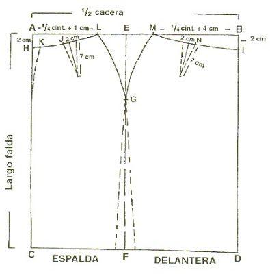 Nuestro mundo...: moldes : falta tubo y falda recta
