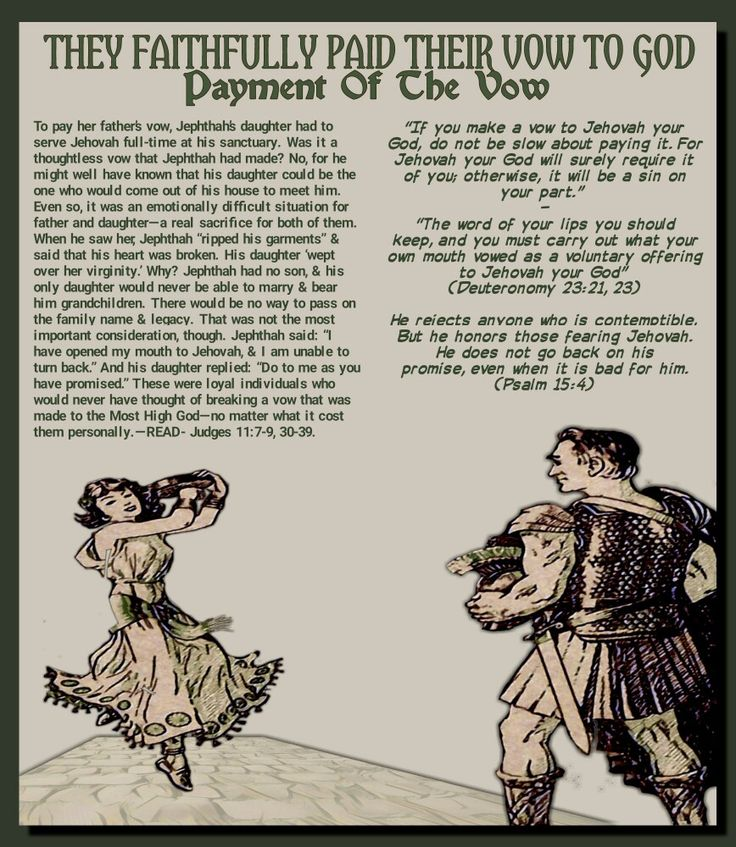 THEY FAITHFULLY PAID THEIR VOW TO GOD//Payment Of The Vow(Deuteronomy 23:21,23)(Psalm 15:4)