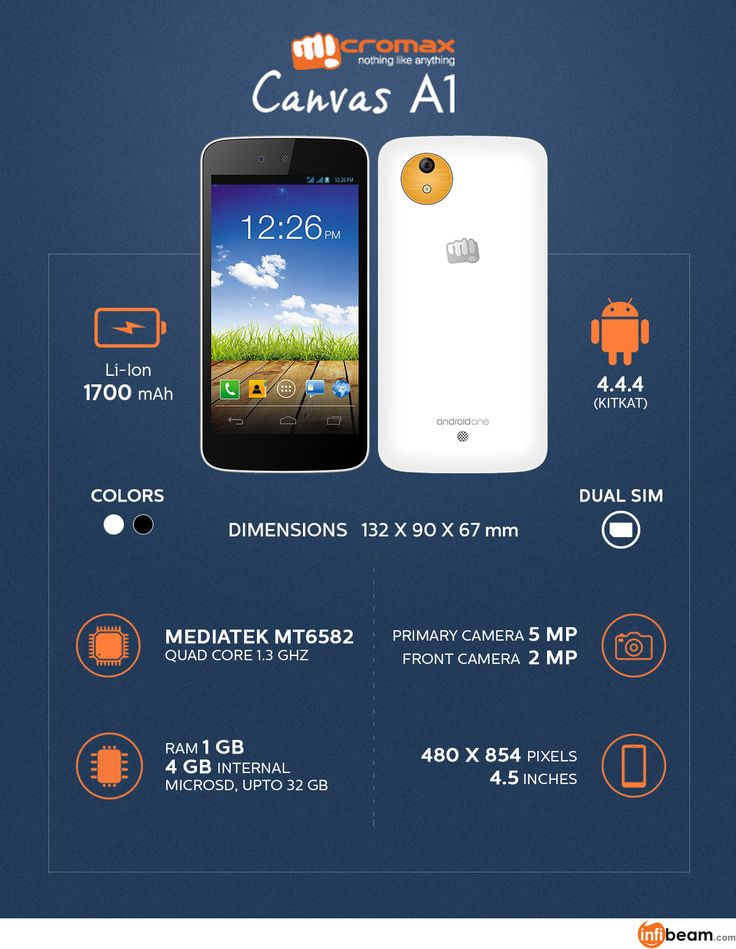 Refresh your life with #Micromax #Canvas A1