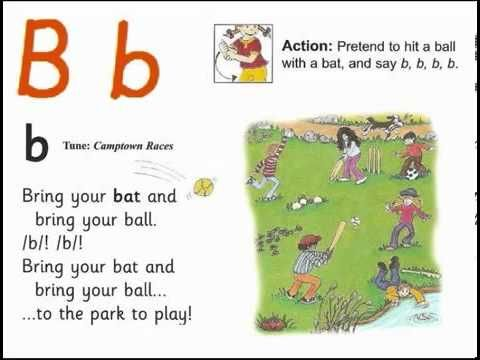 Jolly Phonics Letter Sound Strips Free Download