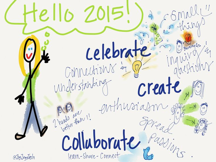 Hello 2015! Goals For a New Year #sketchnotes #edtech