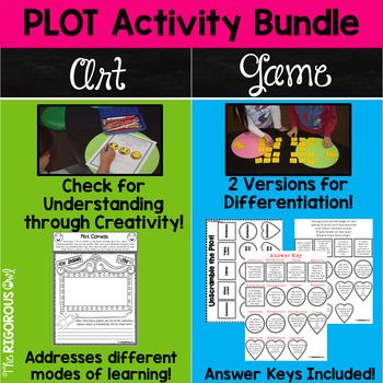 Plot Activity Bundle