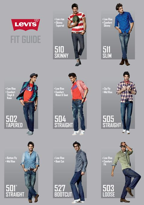 find the right fit for the body type... NO SKINNY JEANS
