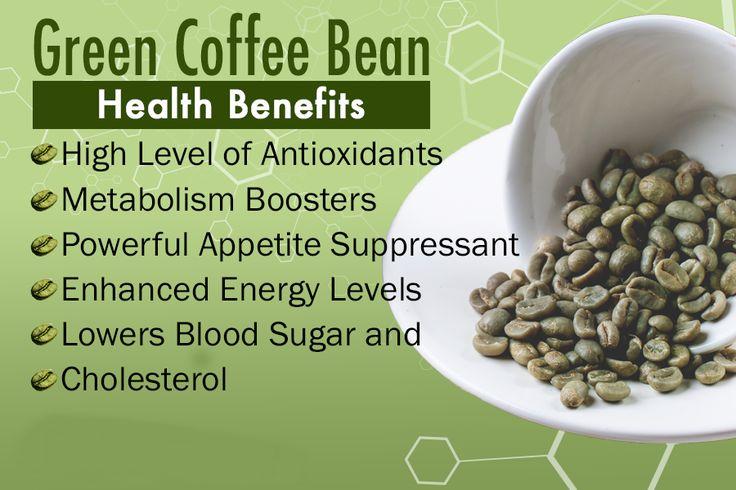 Health Benefits of Green coffee Bean #health #fitness #weightloss #greencoffeebean