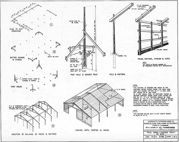 153 Free DIY Pole Barn Plans and Designs That You Can ...