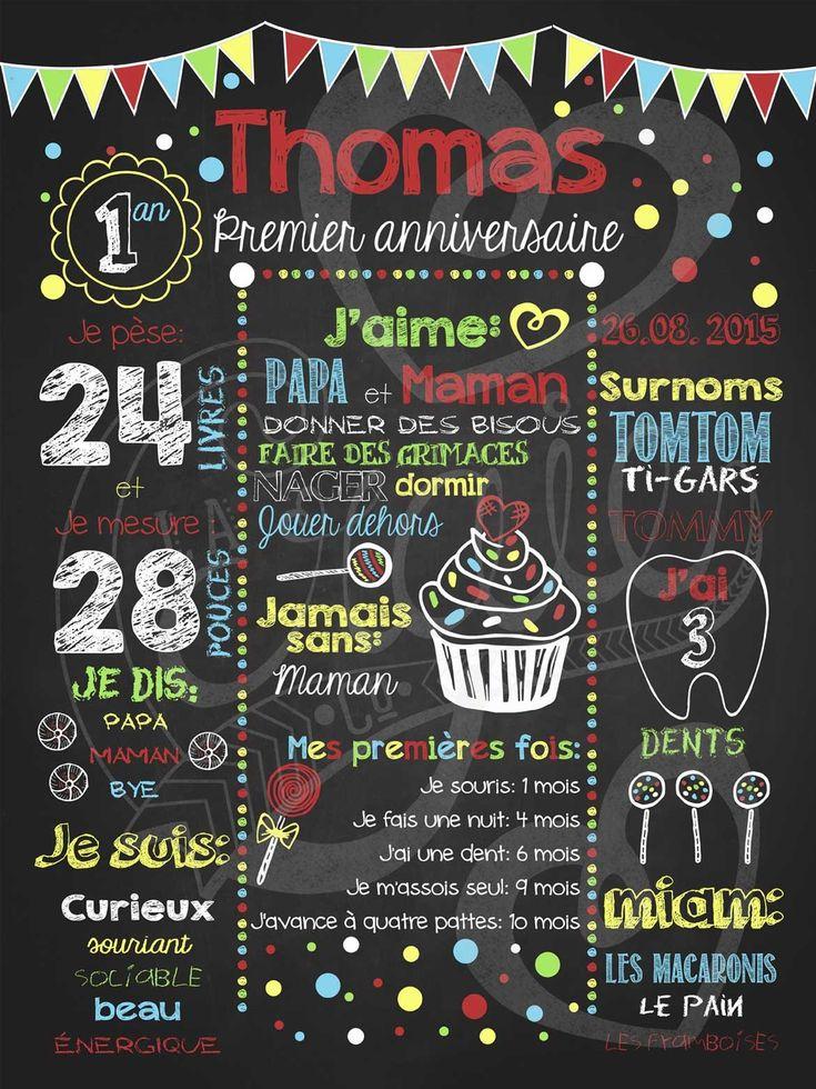 Affiches personnalisées 1er anniversaire • La Craie co.
