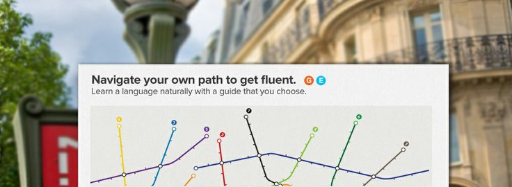 Get Fluent Quickly & Easily || Home